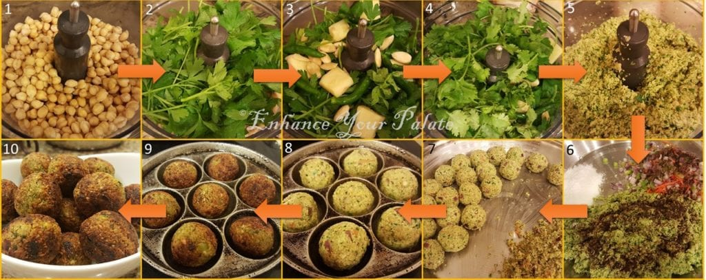 Steps to make low fat falafel using Appe pan and avoid frying